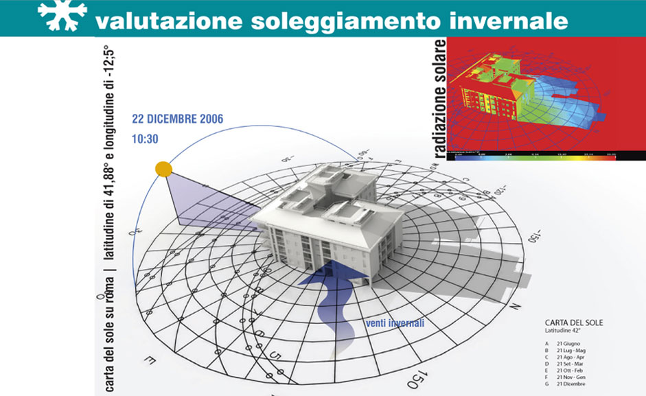 uploads/LNG_Schemi_soleggiamento_invernale.jpg