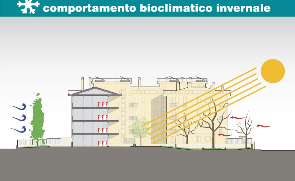 uploads/Ventilazione_invernale.jpg